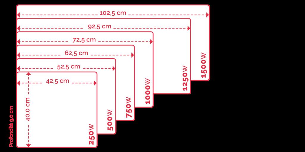 Dimensionamento riscaldamento elettrico norvegese dimplex for Dimplex radiatori elettrici